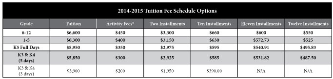 Tuition-Fees-2014b